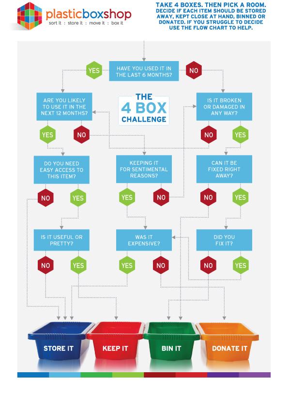 Plastic Box Shop 4-Box Challenge